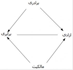 nosthoffBalibar_chart