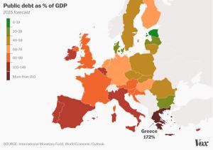 نرخ بدهی دولتی نسبت به تولید ناخالص داخلی