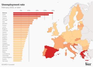 نرخ بیکاری در اتحادیه اروپا در سال ۲۰۱۵